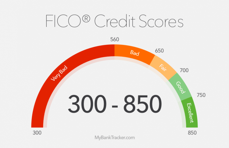 How Students Can Manage Their Credit Scores