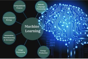 scope of machine learning