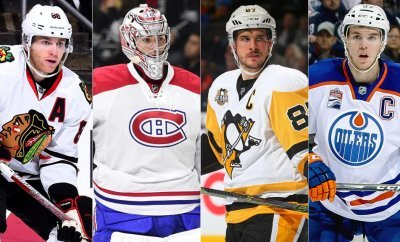 The Highest Paid NHL Players 2019